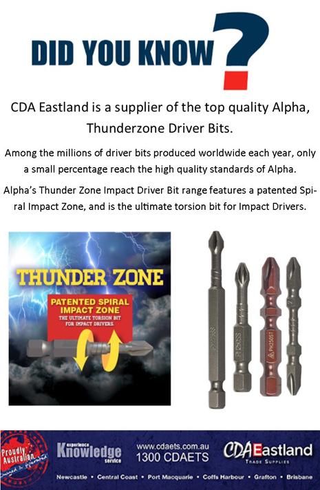 Did You Know? Sheffield Thunderzone